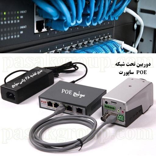 قیمت دوربین آی پی