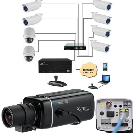 سیستم نظارتی تحت شبکه