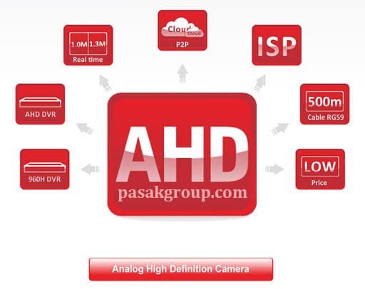 دوربین AHD ای اچ دی قیمت دوربین AHD و خرید دوربین مداربسته AHD و لیست قیمت دوربین AHD